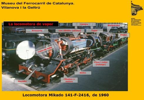 Locomotora de vapor seccionada