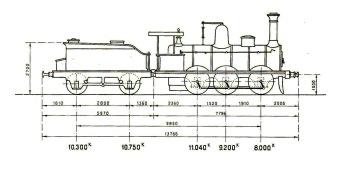 Esquema de la locomotora