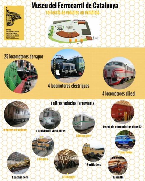 coleccion-vehiculos infografia 1 s-b
