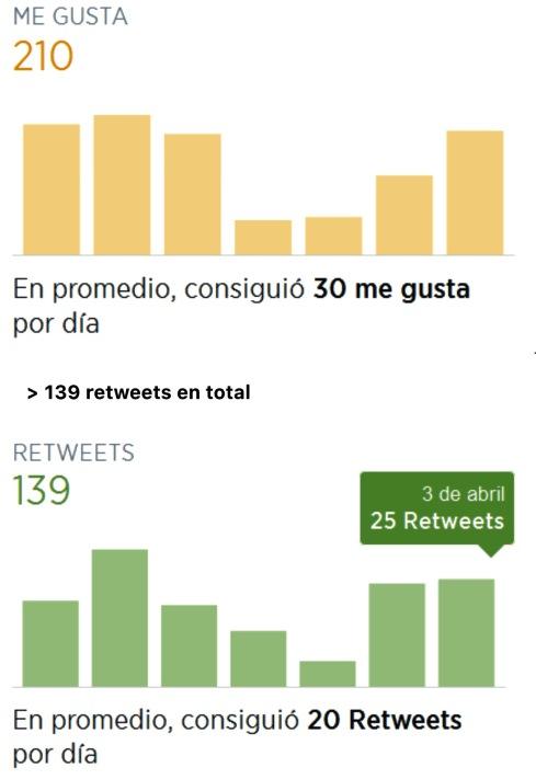 estadísticas MW1