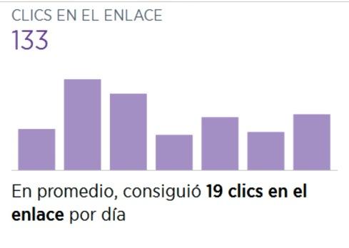 estadísticas MW2